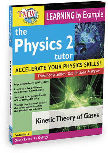 KA8741 - Kinetic Theory of Gases